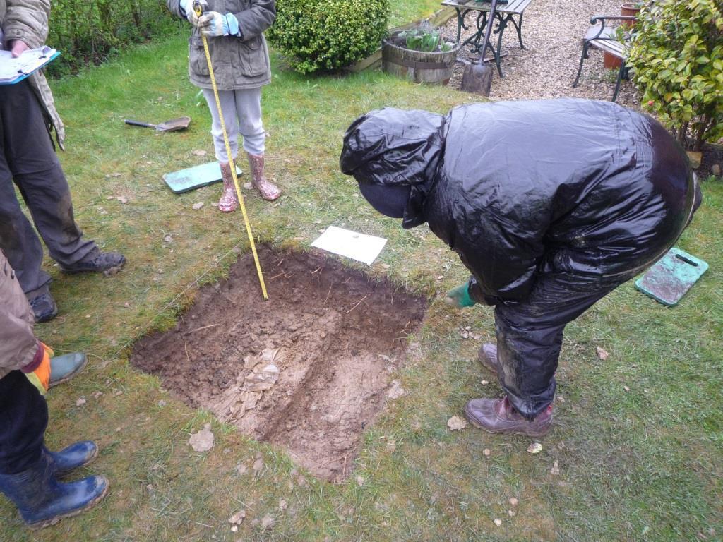 Group measuring test pit depth