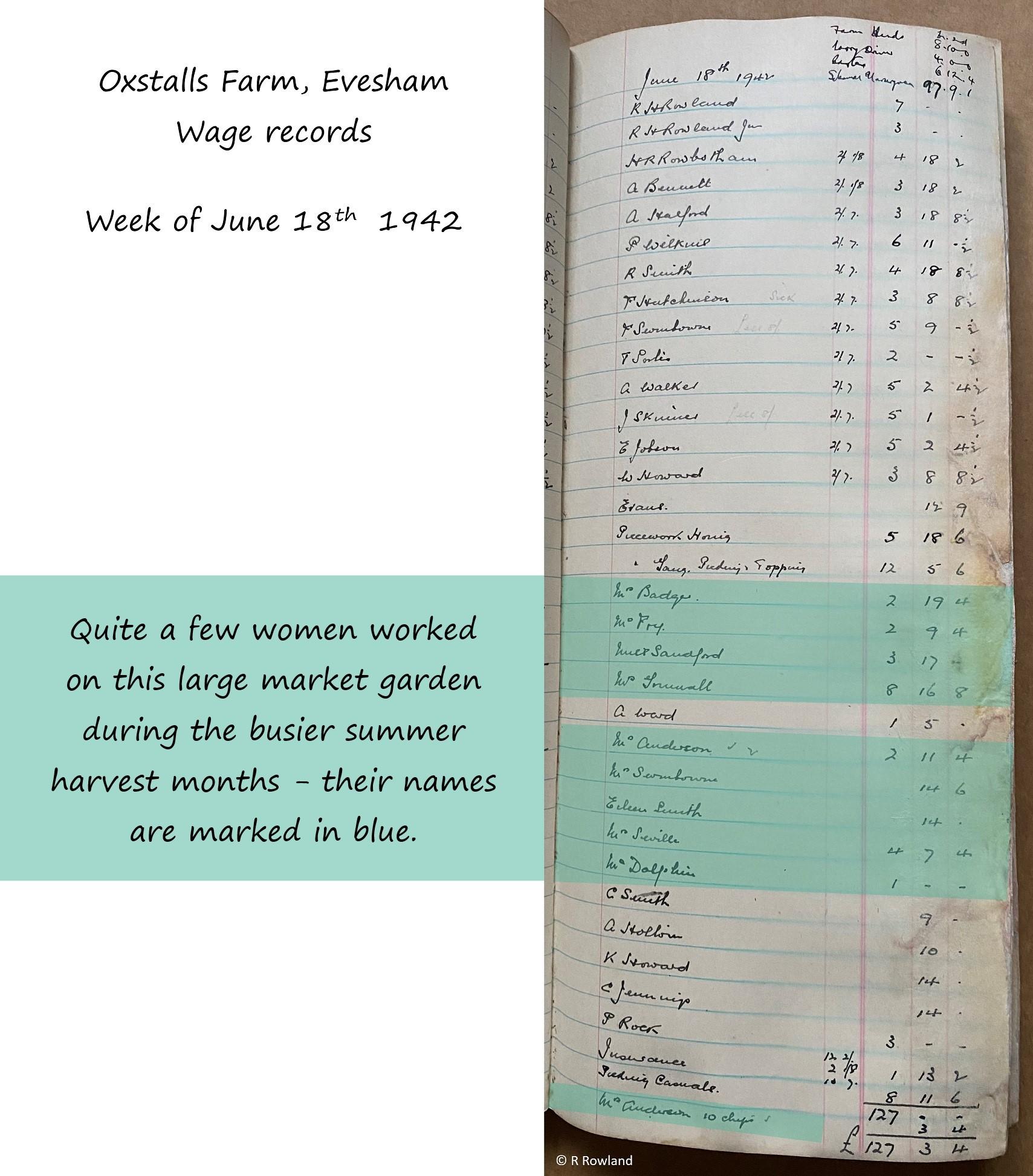 Wage records - Oxstalls Farm 1942