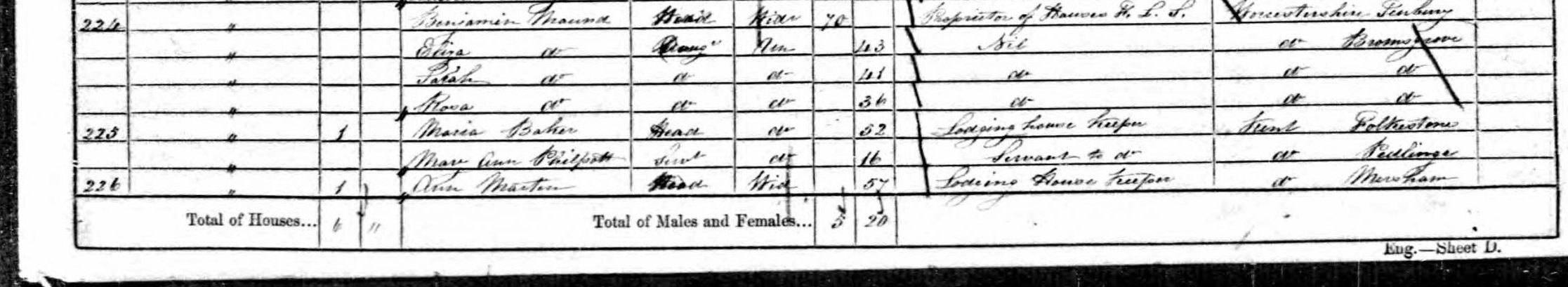 Benjamin Maund and his family on the 1861 Census
