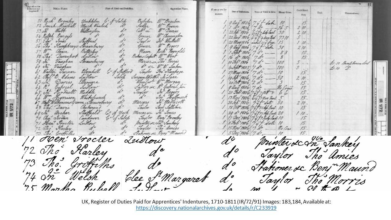 UK Register of Duties Paid for Apprentices' Indentures - 1710-1811 IR 1 /72/91, Images 183,184,Thomas Griffiths, Master to Benjamin Maund