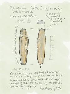 A flint fabricatory sketch